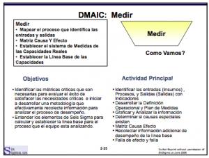 Paso 2 DMAIC